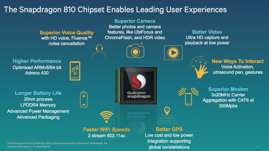 Snapdragon 810 Features