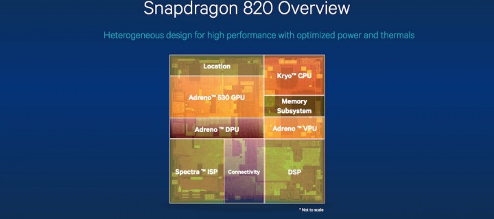 Snapdragon 820 Introduced, Emphasis on Better Graphics and Camera