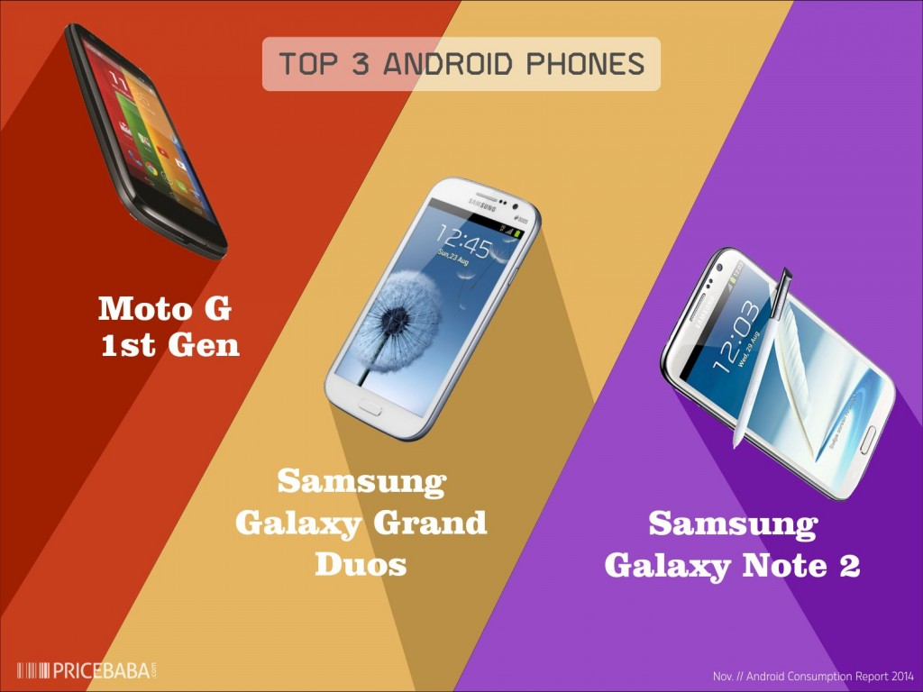 Android Report 2014 Top 3 Phones